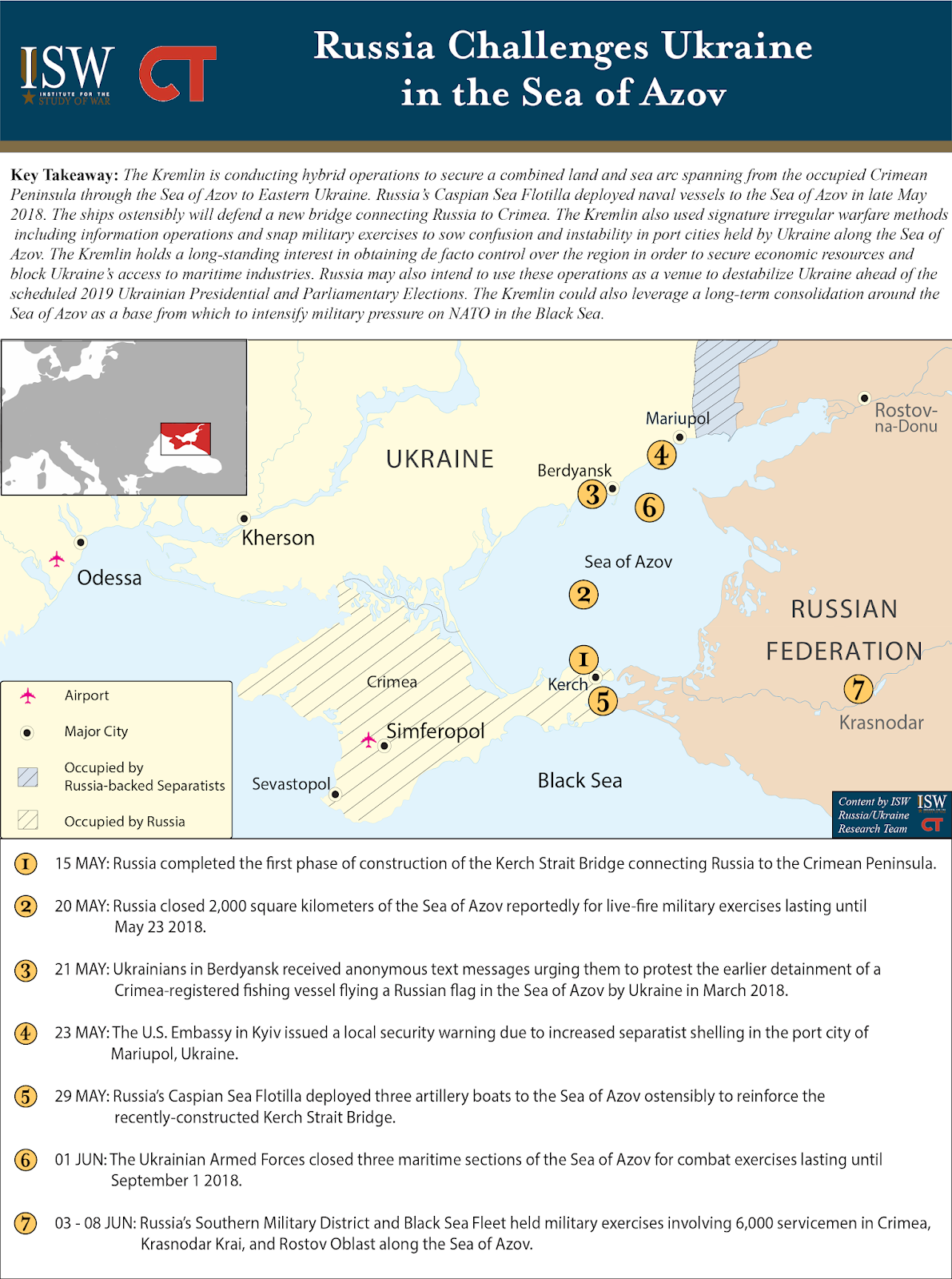 the kremlin could also leverage a long term consolidation around the sea of azov as a base from which to intensify military pressure on nato in the black