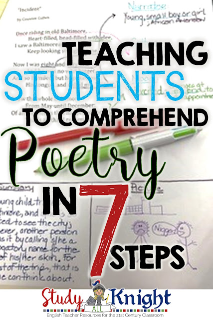 Teaching students to understand poetry does NOT need to be a challenge. Click through to see the seven steps that break it down and make it manageable. These seven steps will work great for your 6th, 7th, 8th, 9th, 10th, 11th, & 12th grade classroom or home school students. Use this for Literature lessons, a poetry unit, during National Poetry month in April, for test prep, and much more. {sixth, seventh, eighth, ninth, tenth, eleventh, twelfth graders - middle school & high school approved!}