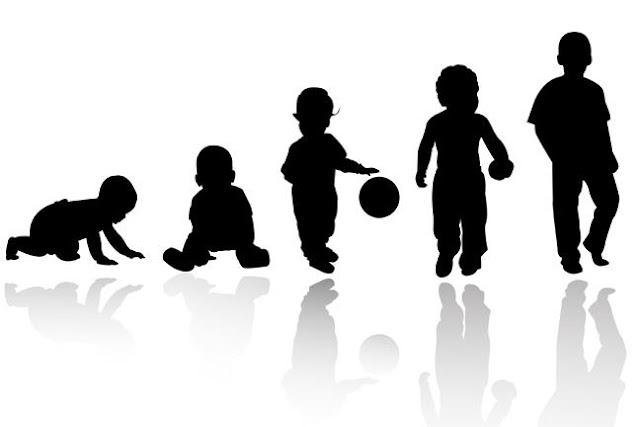 Tahap Perkembangan Anak Yang Harus Anda Pahami