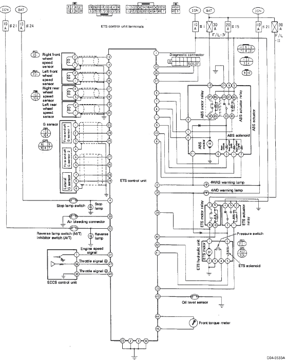 R33 Wiring Diagram - Wiring Diagrams •