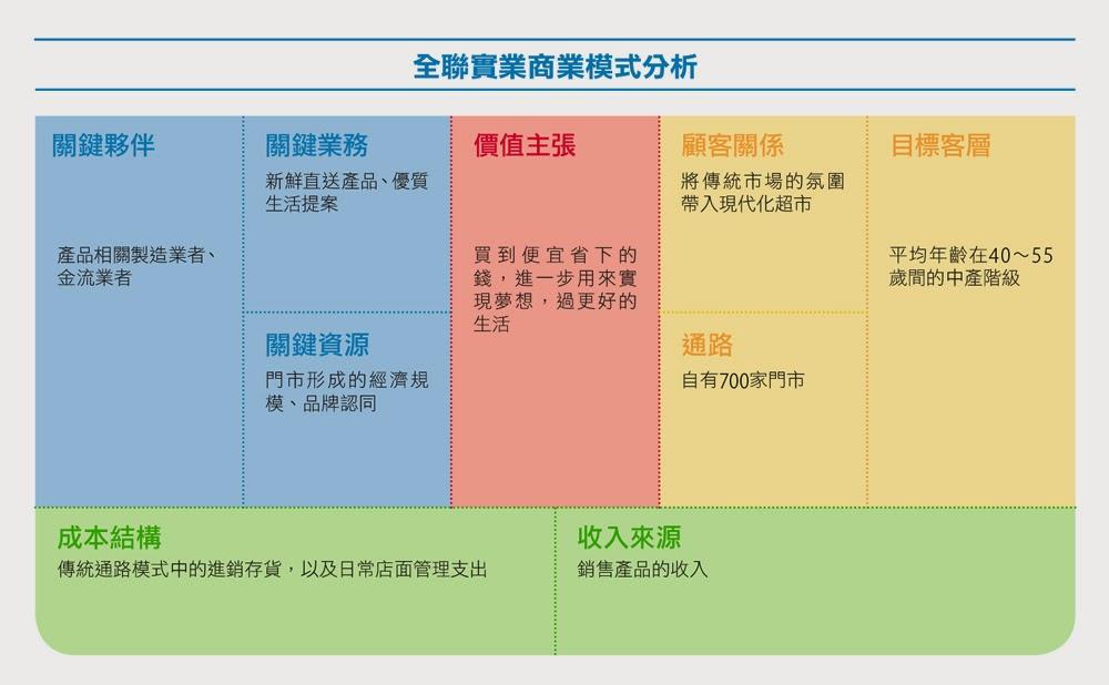 [2014創新企業]研華科技:服務模組化,切入物聯網新領域