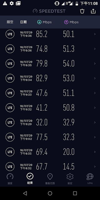 CP王者:禪風大破 VS 傳說對決 【Zenfone MAX PRO ZB602KL評測】 - 25