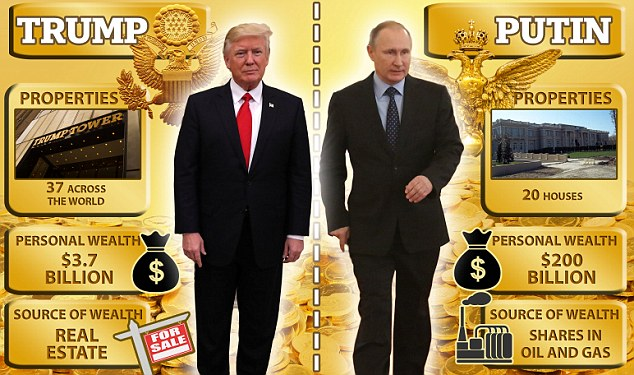 Putin is $200 BILLION richer than Trump.  BILLIONAIREGAMBLER.COM