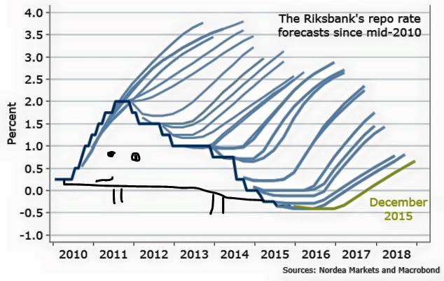 Riksbanksigelkotten, av Hanna Björklund