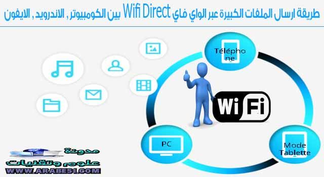 sending large files via Wi-Fi Direct between computer, Android, iPhone