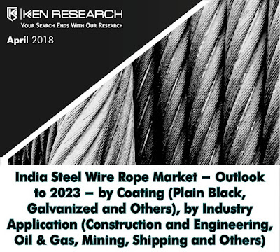 Global Market Research Reports : Ken Research: India Steel