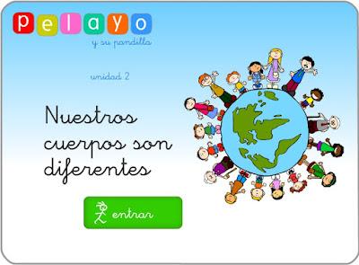http://nea.educastur.princast.es/repositorio/RECURSO_ZIP/5_1_ibcmass_u02/index.html