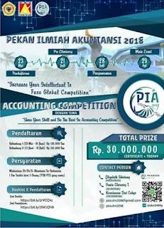 Pekan Ilmiah Akuntansi (PIA) 2018 Mahasiswa di ULM