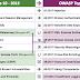 Web Application Penetration Testing Check List - Based on OWASP Top 10 2017