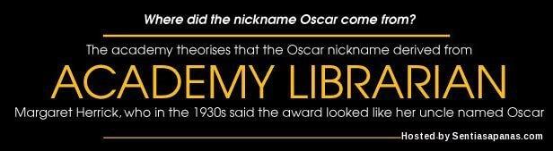 Sejarah+Nama+Oscar