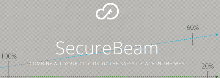SecureBeam cloud integration application