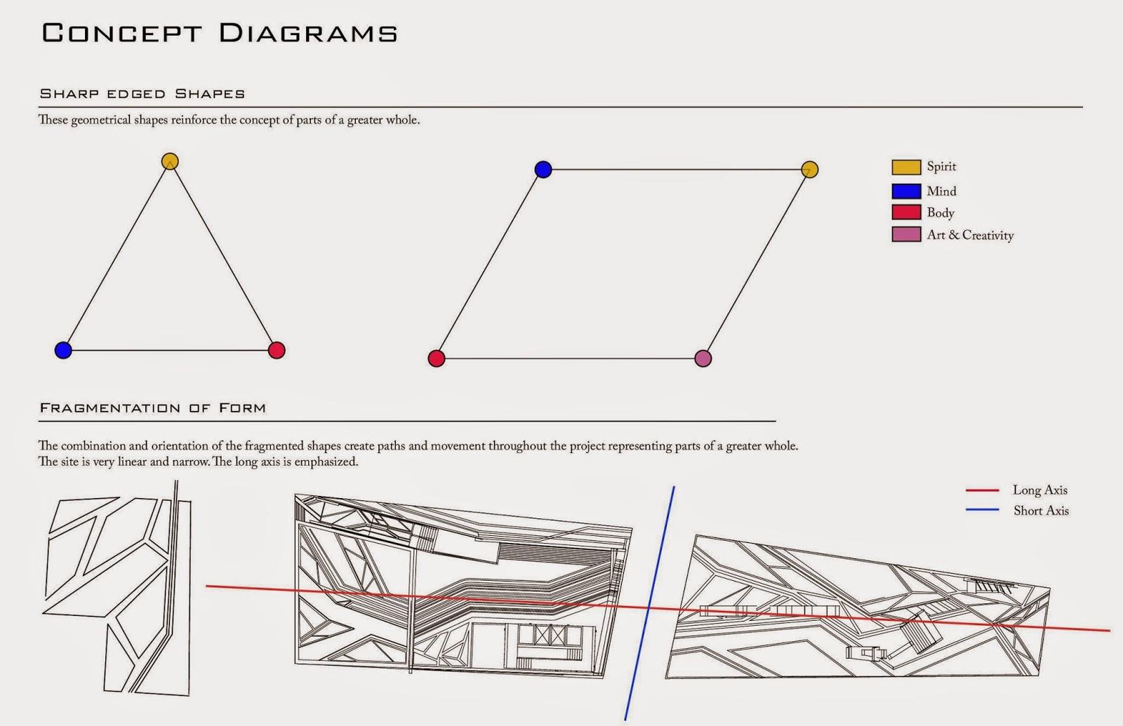 Arch F Ori Dona Hdc Final Presentation