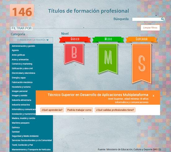 Descubre la FP -Fundacion Atresmedia- Fundación Mapfre