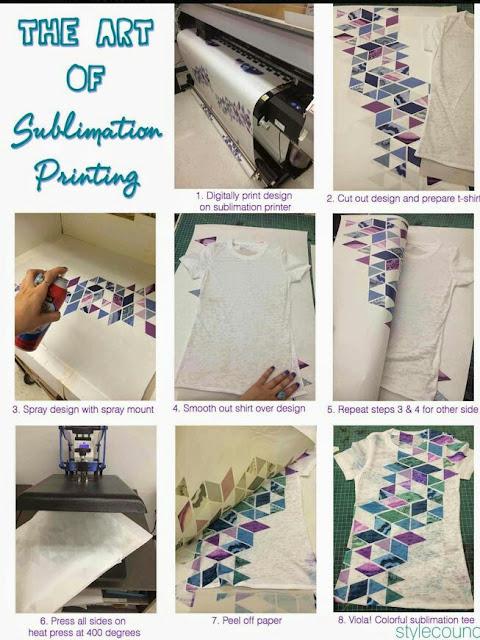 Cara Menyablon Kaos Dengan Setrika : menyablon, dengan, setrika, Berikut, Sablon, Kertas,, Paling, Update!