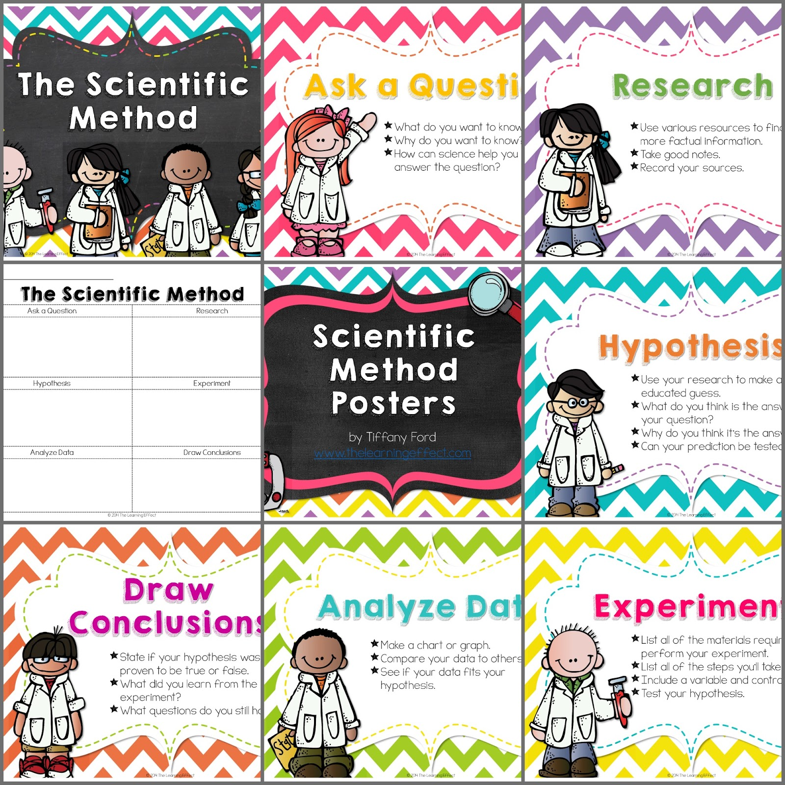 http://www.teacherspayteachers.com/Product/Scientific-Method-Posters-Chevron-1313926