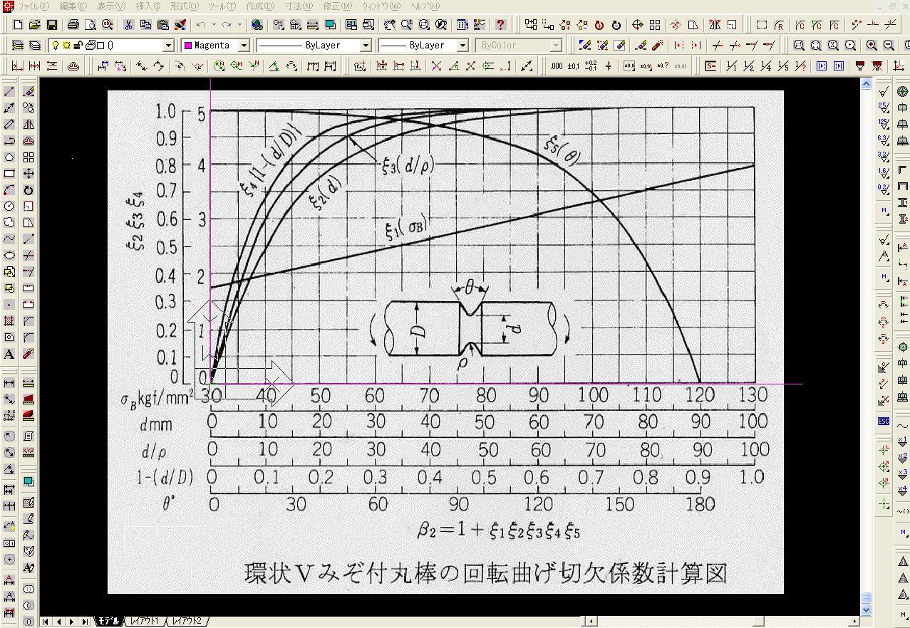 m-sudo's Room: 回転軸の切欠係数について