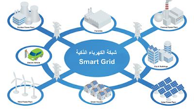ماهي Smart Grid أو شبكة الكهرباء الذكية التي تعتمد على تكنولوجيا المعلومات و الاتصال