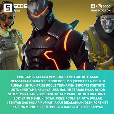 Epic Games Siapkan Dana Rp 1.4 Triliun Untuk Turnamen Esports Fortnite