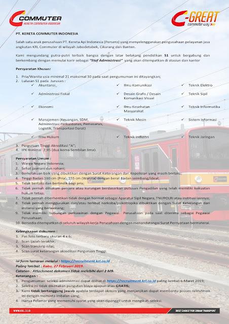 Lowongan Kerja PT Kereta Commuter Indonesia