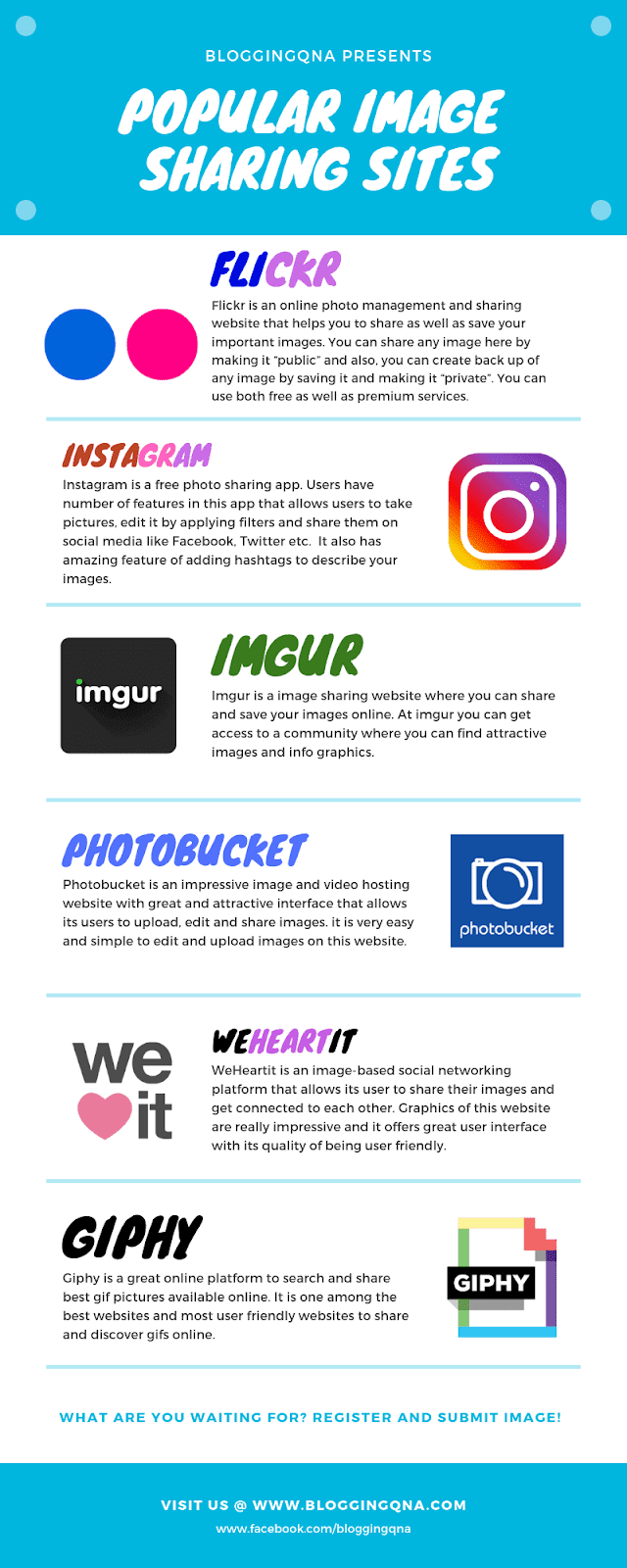 Most Popular Image Sharing Sites