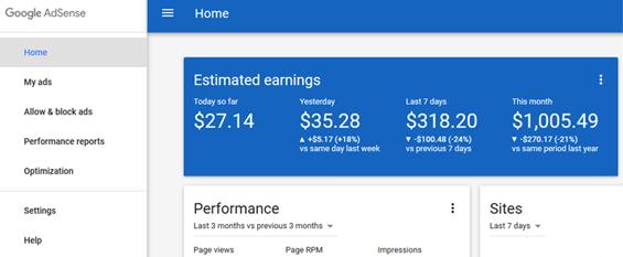 Cara Menghasilkan Uang dari Blog dengan Google Adsense