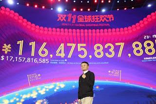 Μήπως η Alibaba και η Tencent τροφοδοτούν μια τεχνολογική φούσκα;
