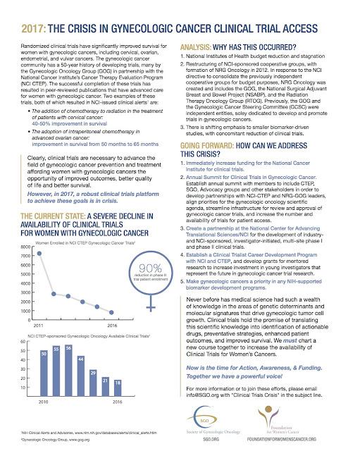 https://www.sgo.org/wp-content/uploads/2012/09/SGO-Clinical-Trial-Crisis-FINAL.pdf