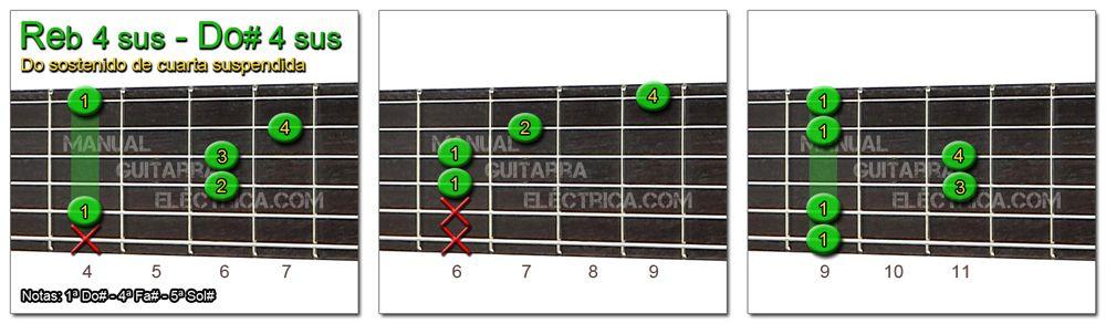 Acordes Guitarra Do Sostenido cuarta suspendida
