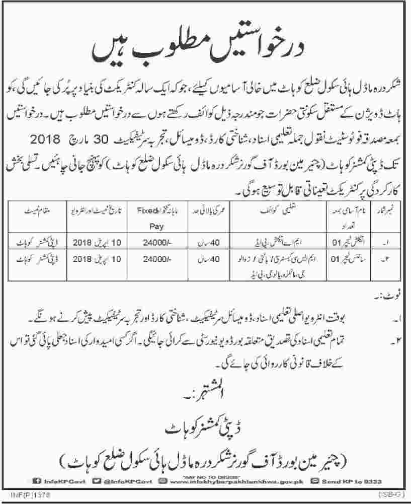 Jobs In Office Of The Deputy Commissioner for Teachers 2018