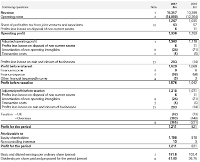 Income statement ABF 2017