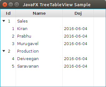 Java, Swing, JavaFX, NetBeans: JavaFX TreeTableView Example with