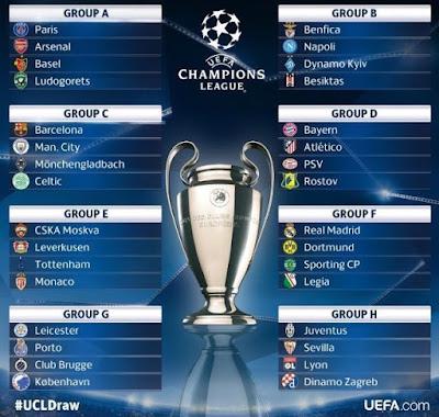 grupos champions 2017