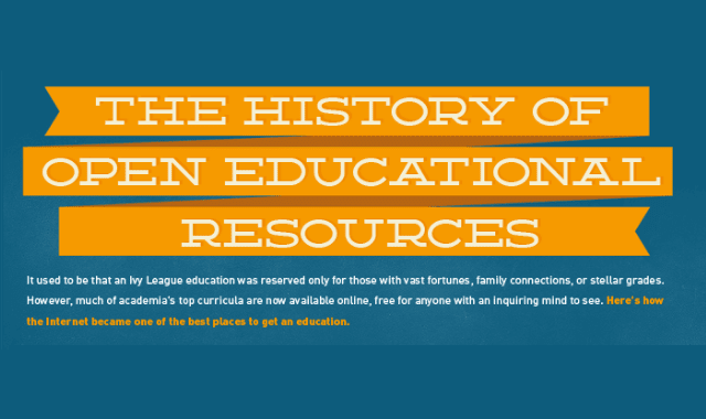 The History Of Open Educational Resources