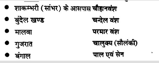 राजपूतों का उदय - Rise of Rajput Clans in India