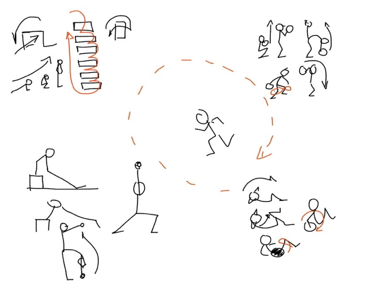 Metodologia En La Ensenanza De La Actividad Fisica Y El