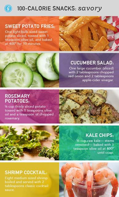 Panduan Bergambar Makanan Dengan 100 Kalori