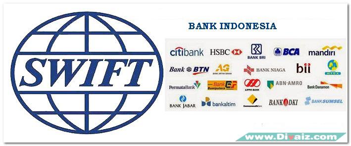 Cara Mengetahui Kode SWIFT Bank dan Fungsi Dalam Transaksi Keuangan