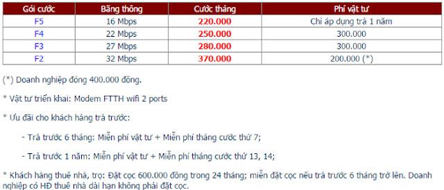 Lắp Đặt Wifi FPT Phường Trung Hòa 1