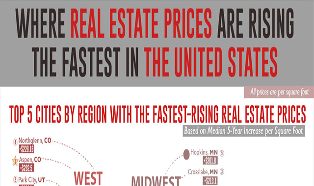 The Strongest and Weakest Real Estate Markets in America