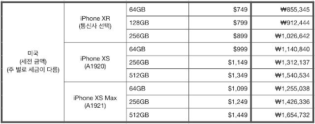 iPhone XS 미국구매가격
