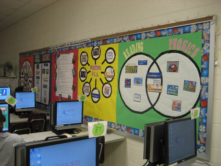 Computer Classroom Decoration Ideas ~ How to organize technology in the classroom clutter free