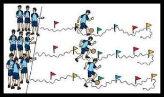 Menggiring bola dengan cara melewati rintangan