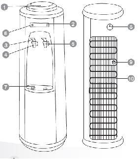 Water Softener: Culligan Water Softener Diagram