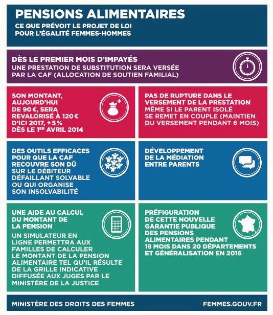 Fo Caf 33 La Reforme De L Asf Pour Les Nuls