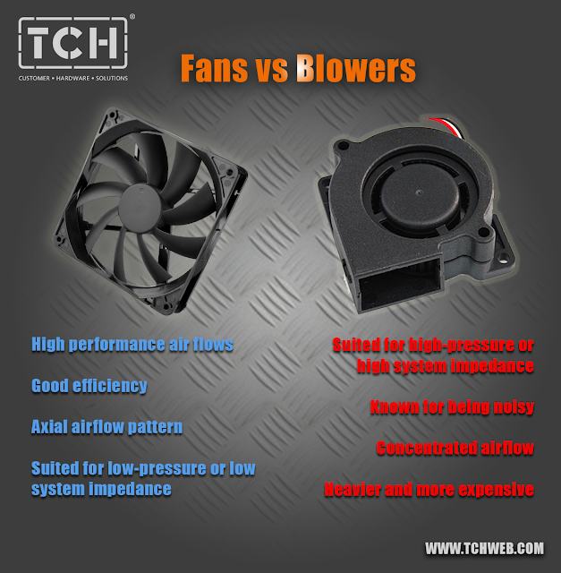 Thermal Management: Fans or Blowers?