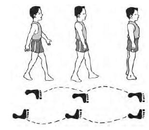 Gerakan melangkah atau merapatkan kaki