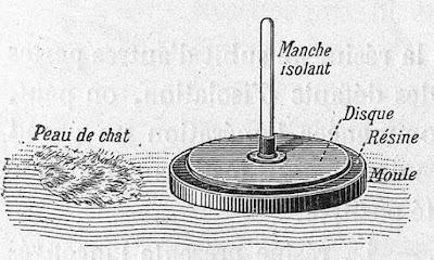 Alessandro Volta, del corrent en granotes a la pila elèctrica