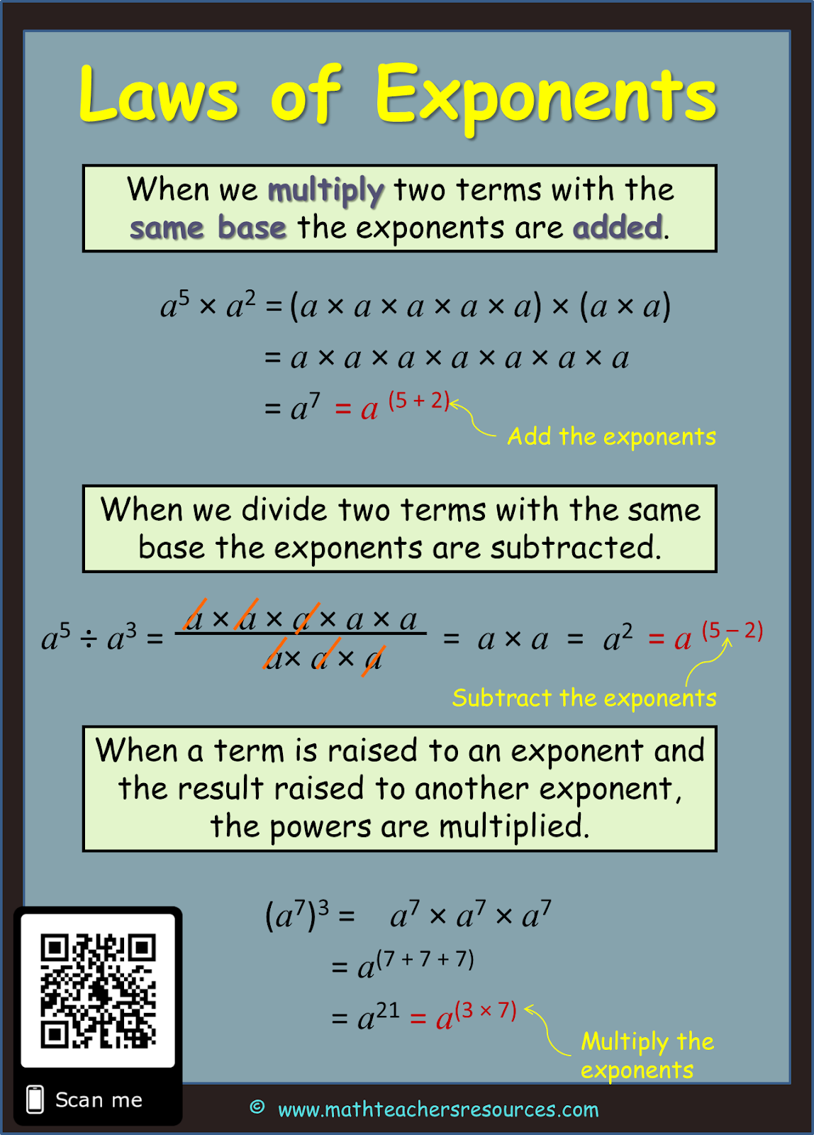 Rules Of Exponents Tentors Math Teacher Resources