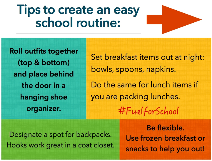 Tips for creating an easy school routine - Jimmy Dean breakfast sandwiches #FuelforSchool