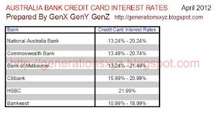 Foreign Exchange Bank Malaysia Berhad